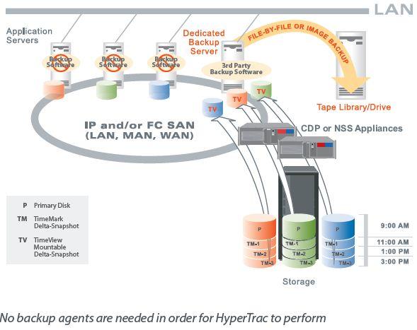 hp data protector 9 crack