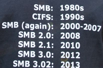 SMB History