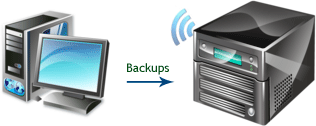 Backup to NAS system